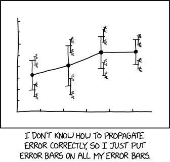 John Henstridge showed the audience several XKCD webcomics. This webcomic, Error Bars, was obtained from https://xkcd.com/2110/